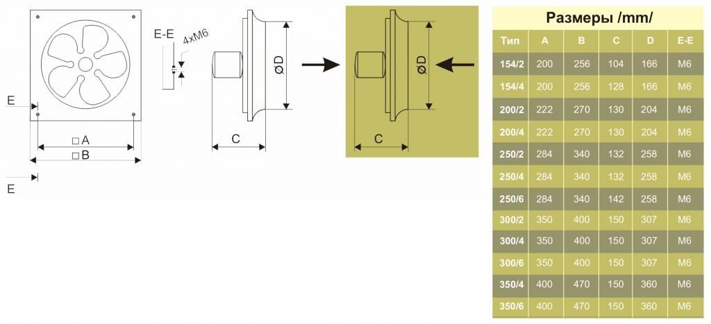 Размеры вентилятора mmotors ПВО